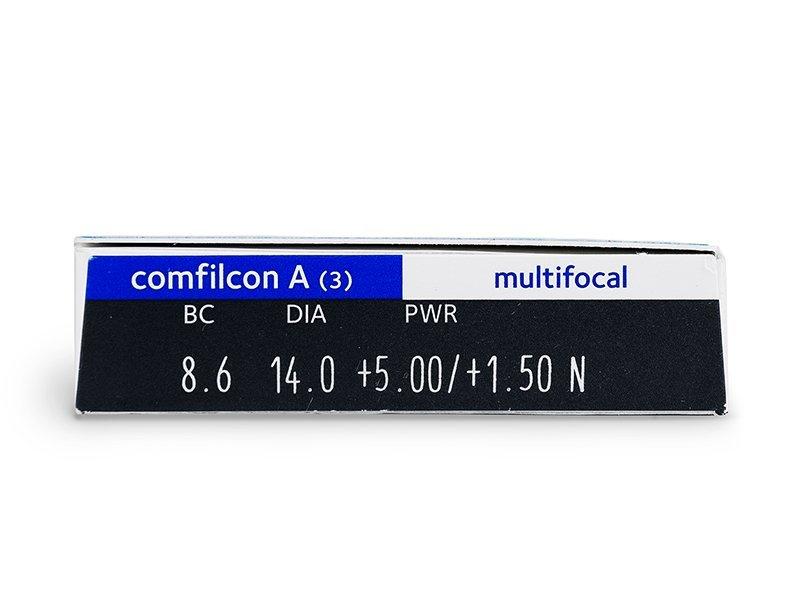 Biofinity Multifocal (3šošovky) - Náhľad parametrov šošoviek